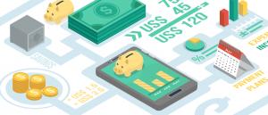 empleo digital de entidades financieras y aseguradoras