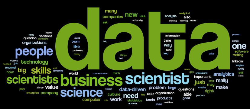 Qué es un Data Analyst